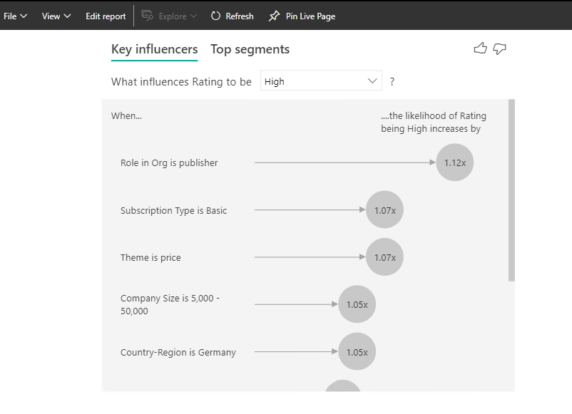 The key influencers visualization does not render