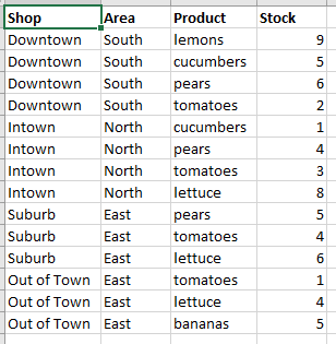 Fruit Stands-National data.PNG