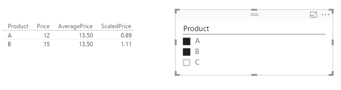 Solved: DAX - Add average of all rows as a separate column