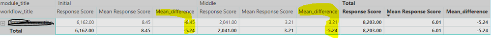 mean score difference1.PNG
