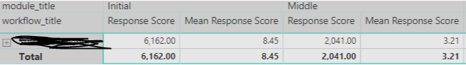 mean score difference.PNG