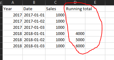 running total problem.PNG