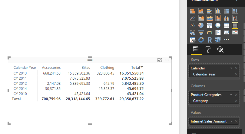 Solved: Pivot table (like excel) dashboard in Power BI? - Microsoft