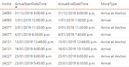 arrival date diff.PNG