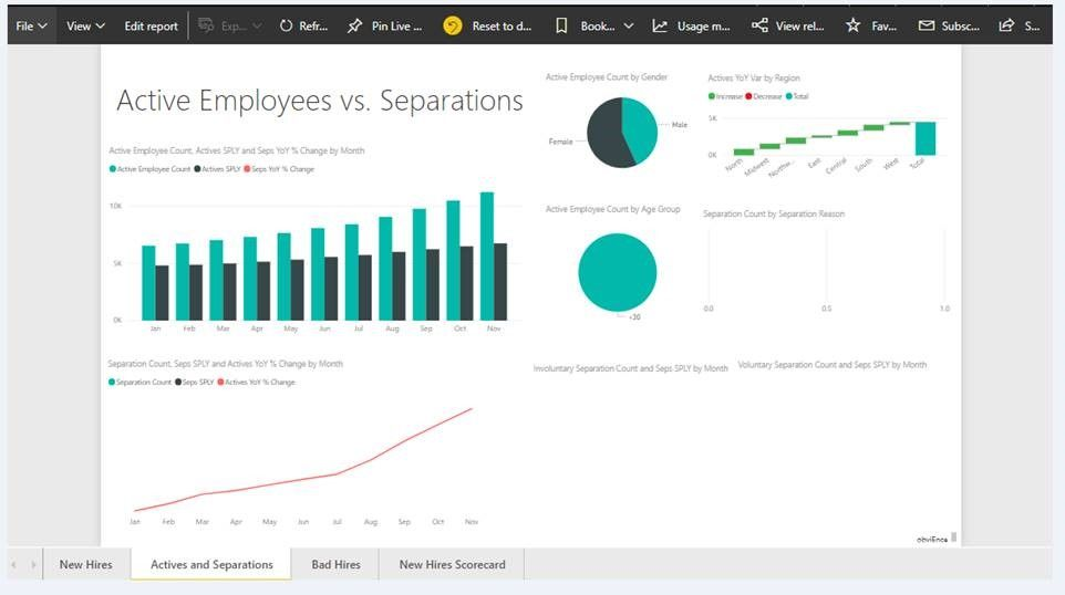 Print to PDF report being cut - Microsoft Power BI Community