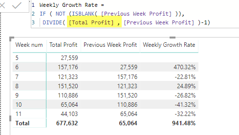 Growth Rate Week, Correct Num.png
