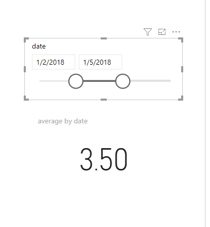 Solved: Showing monthly average unit price on chart - Microsoft