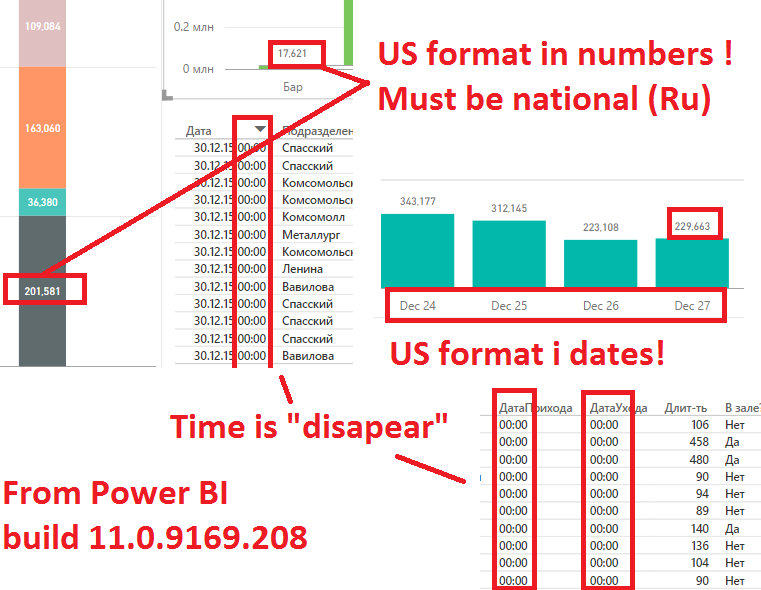 Solved: Localization numeric formatting (periods and comma