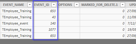 Solved: Discrepancy between visualisation(Report) and data