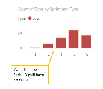 Sprint 3.PNG