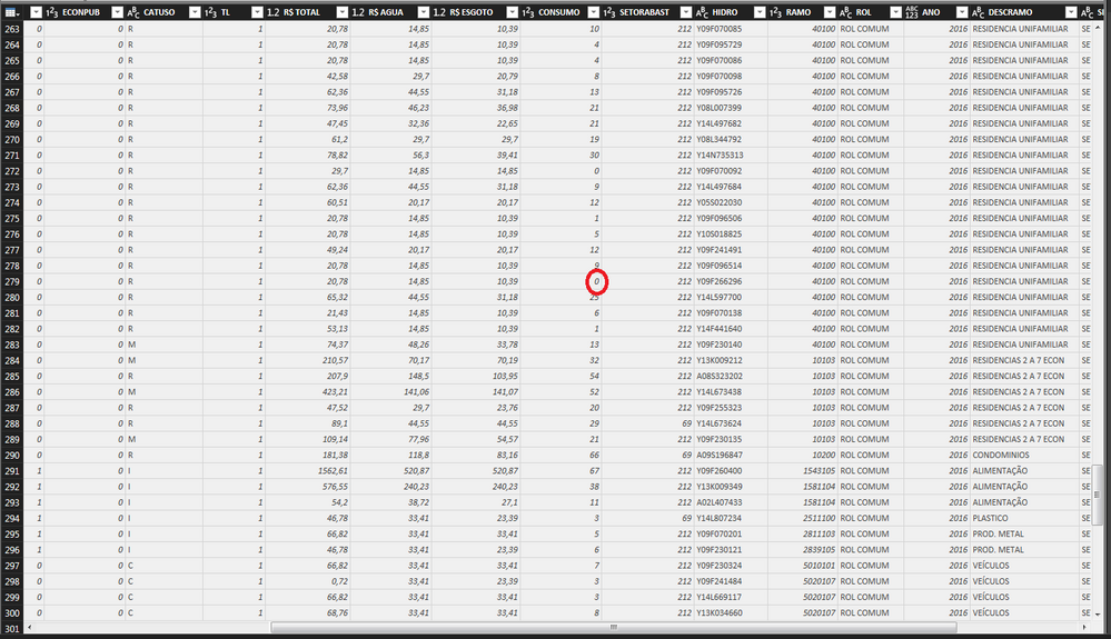 Solved: Replacing just 1 value in a table  - Microsoft Power BI