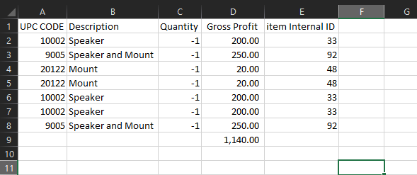 Sales Table.PNG