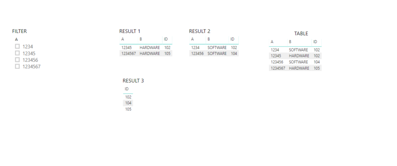 Measure : GROUP BY and AND conditions - Microsoft Power BI Community