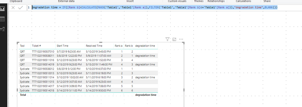 Solved: Calculate service degradation for multiple tools