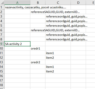 Solved: Transform hierarchy JSON to flat Excel - Microsoft