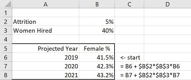 Gender evolution tables2.jpg