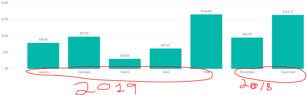 Example for PowerBI.PNG
