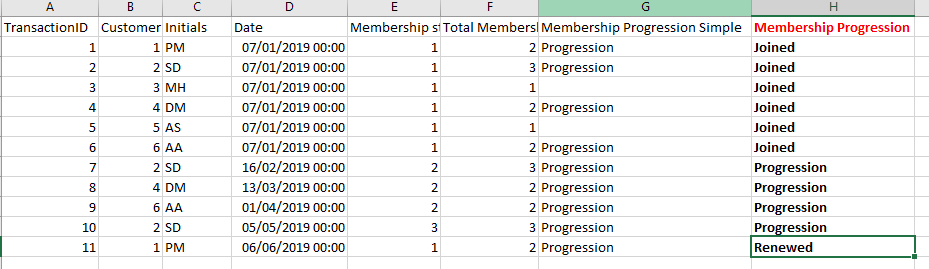 Membership Example Required Solution.PNG