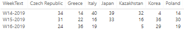 table_countries.PNG