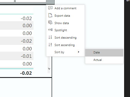 Solved: Published report bug? sorting table and slicer - Microsoft