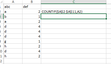 Solved: count number of occurrences of a field over all ro