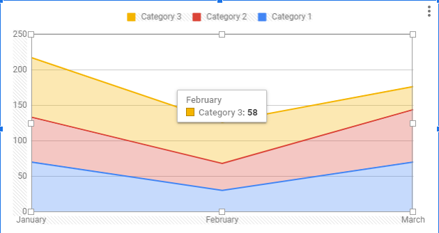 Tooltip with Category and Values in area chart - Microsoft