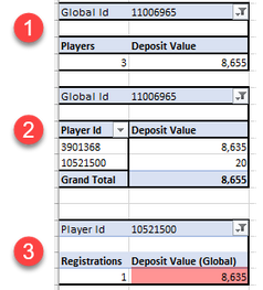 Global Deposit Calc.png