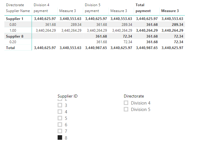 Solved: PowerBi Dax code to replicate excel sumif - Microsoft Power