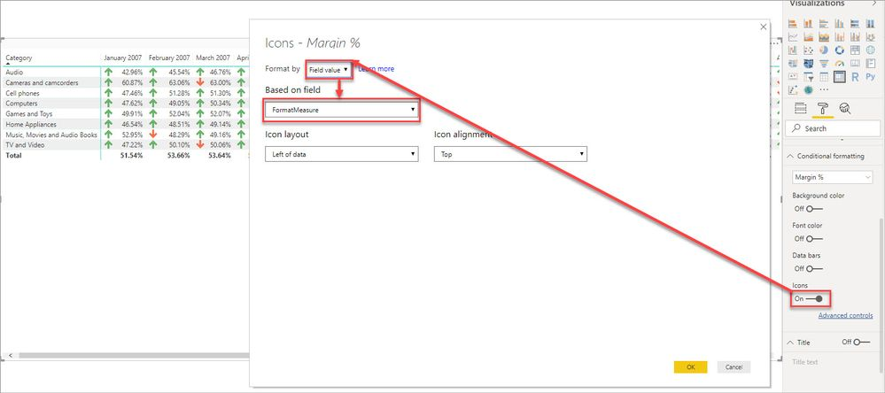 Solved: How to color code % changes by row - Microsoft Power BI