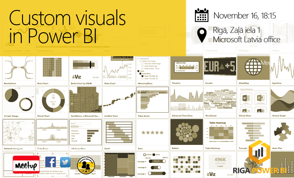 Improving your reports with Power BI custom visuals