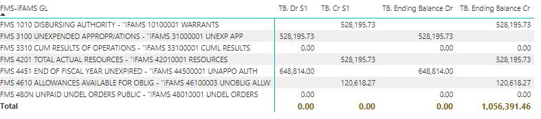 Trial Balance.PNG