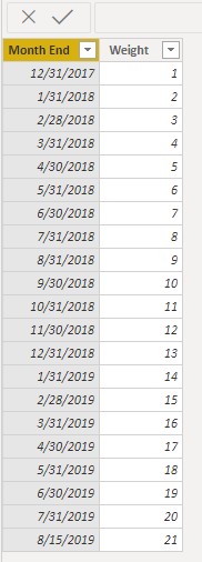 Month-Over-Month-Change-Exclude-First-Month-and-Month-After-1.png