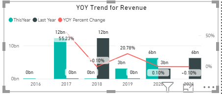 YOY Trend.PNG