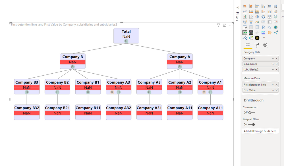 Network chart with Multi-Parents1.PNG