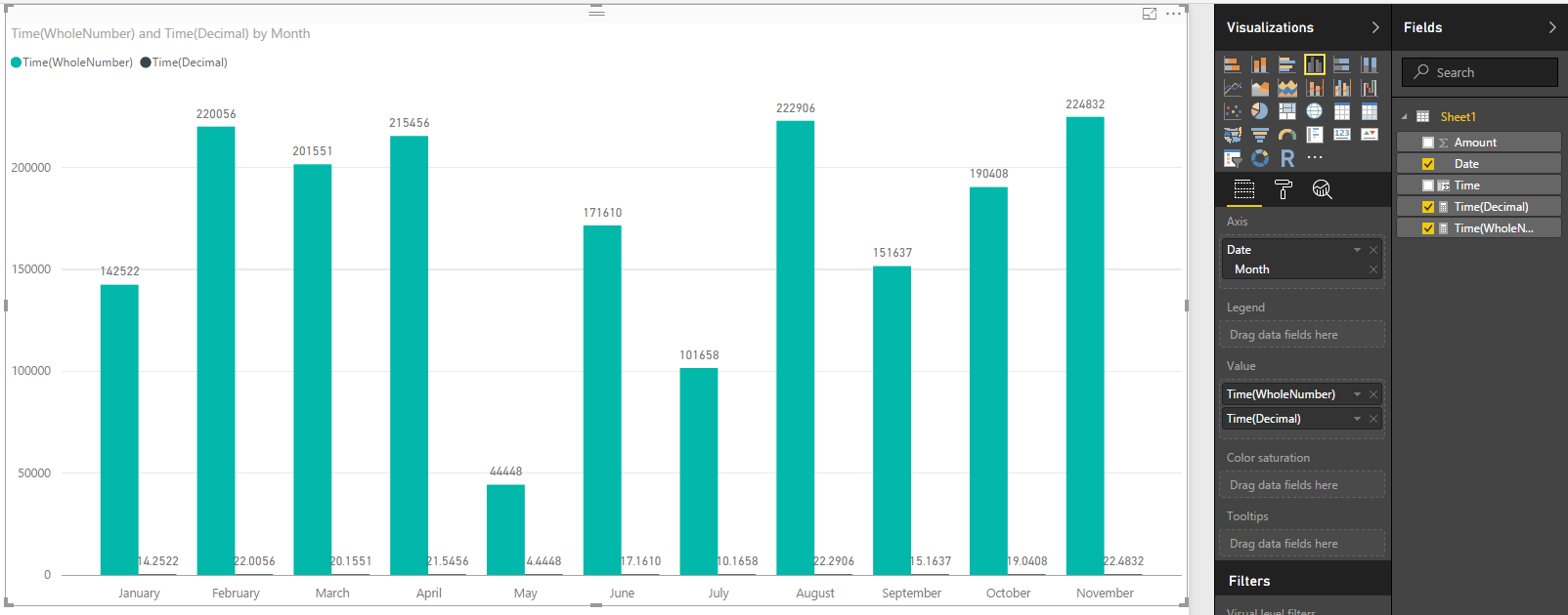 Solved display duration as hhmmss on y axis microsoft power solved display duration as hhmmss on y axis microsoft power bi community nvjuhfo Images