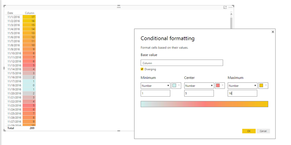 About These The Above Issues Of Conditional Formatting In Power Bi Desktop I Would Recommend You Vote Them In The Following Ideas