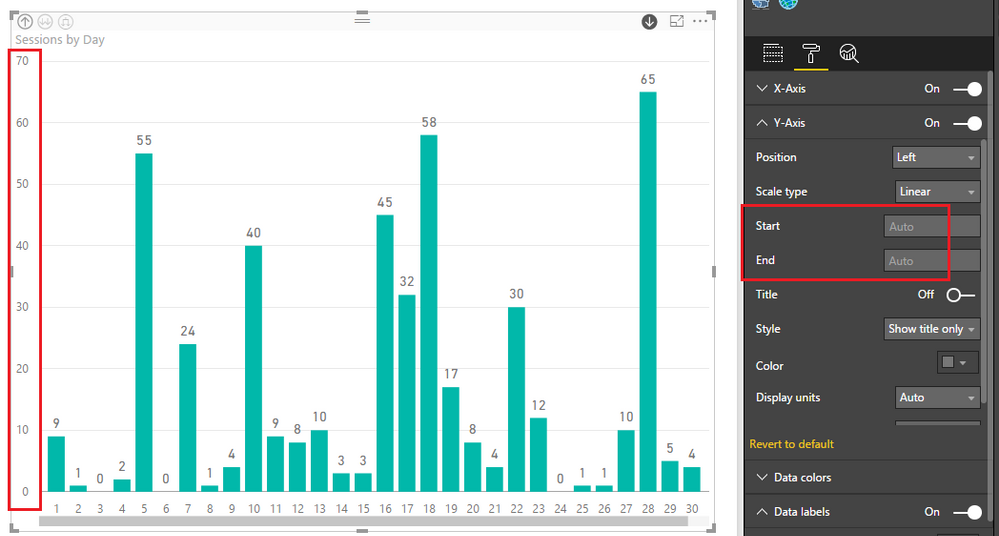 Y axis scale and drill down scale microsoft power bi community for your requirement about dynamic axis scale for each drill down level you can vote on this similar idea dynamic axis scaling ccuart Images