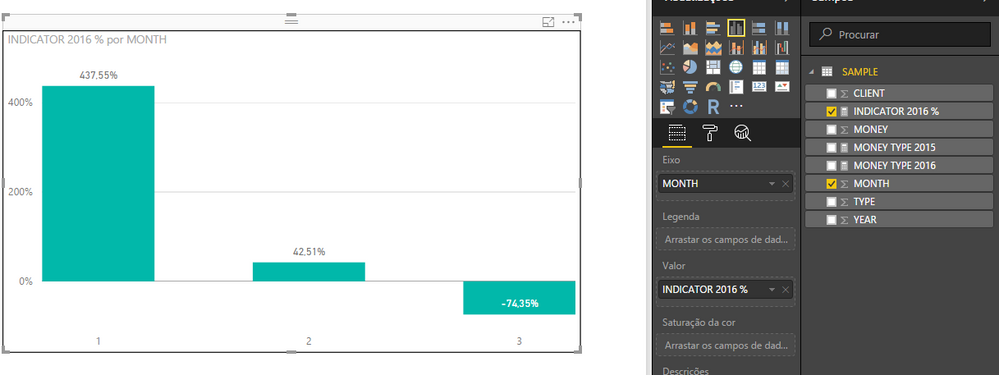 Solved: Metric to use on a List(table?) Chart  - Microsoft Power BI