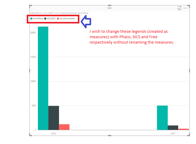 Solved: Custom name legend - Page 2 - Microsoft Power BI