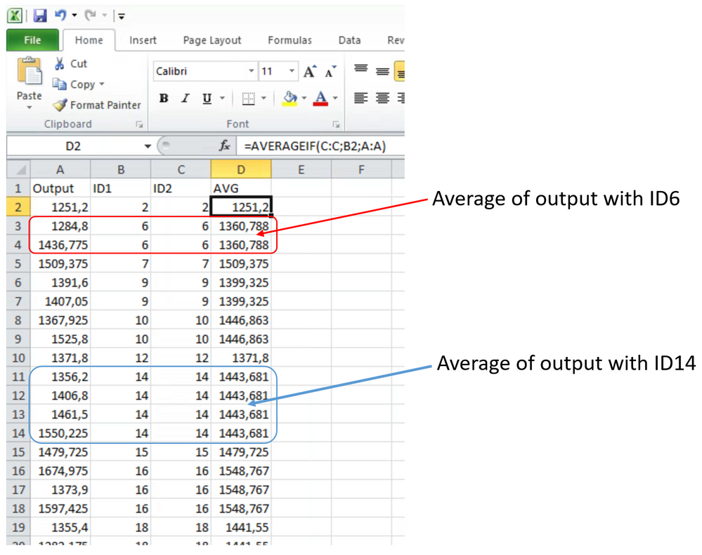 Solved: Average based on criteria from another column