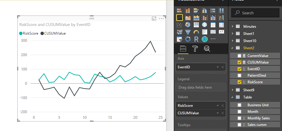 Solved: Dynamic line chart for CUSUM analysis - Microsoft