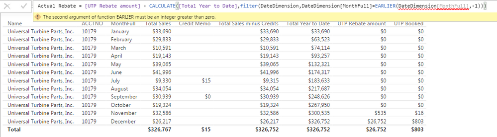 Monthly Rebate calculation help - Microsoft Power BI Community