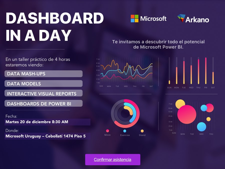 Dashboard in a Day - Uruguay - 20th December 2016