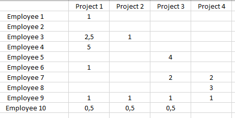 Excel Datas.PNG