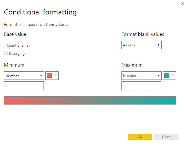Solved: How do I display a data grid in PowerBI - Microsoft Power BI