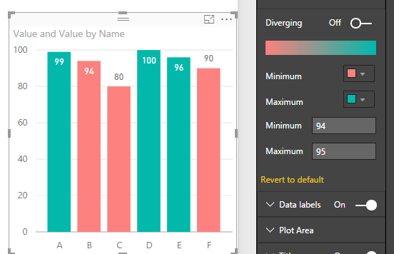 Solved: Conditional Formatting of Bar Chart - Microsoft