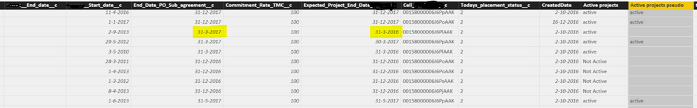 PO end date is more important than expected project end date.PNG