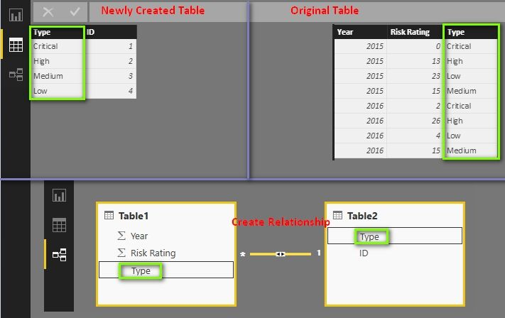Custom Sorting in PowerBI_1.jpg
