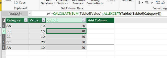 Solved: Sum of values by each category - Microsoft Power BI