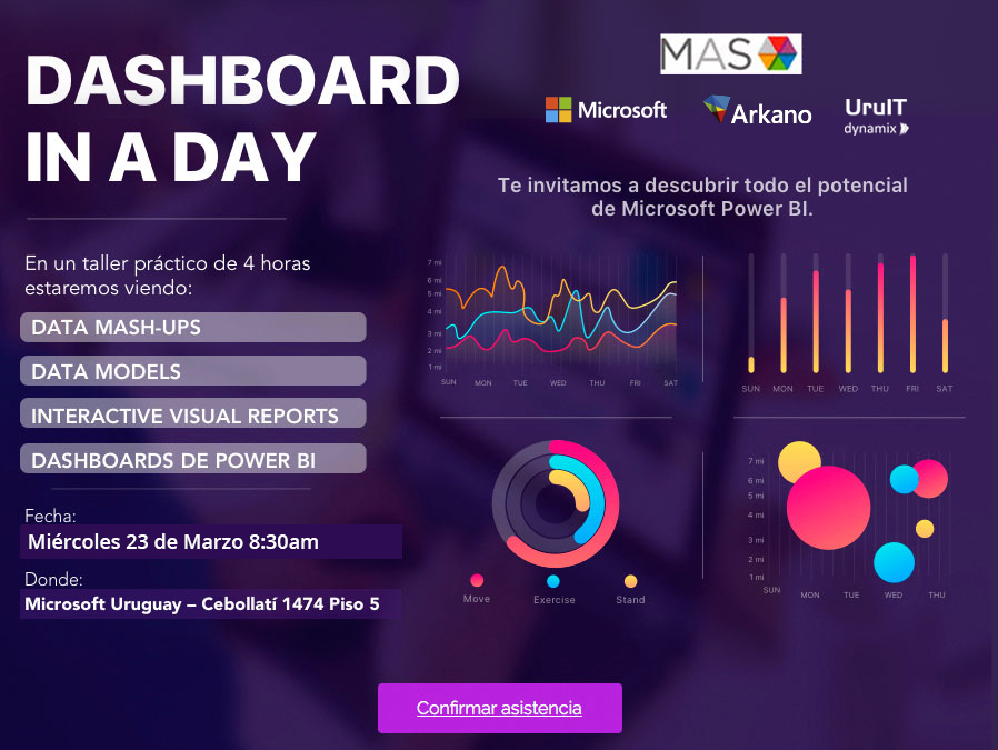 Dashboard in a Day - Uruguay - 23rd March 2017